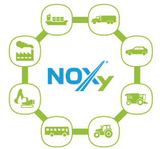 noxy-diagram